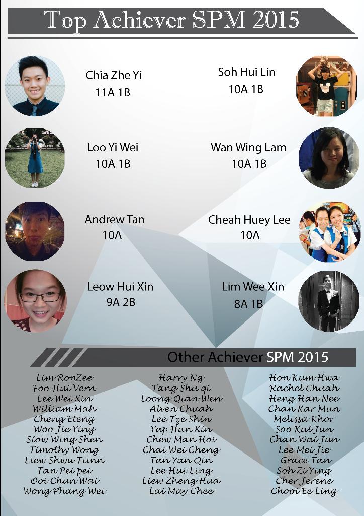 Top achiever spm 2015-01